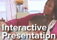Professional Growth & Support Interactive Presentation