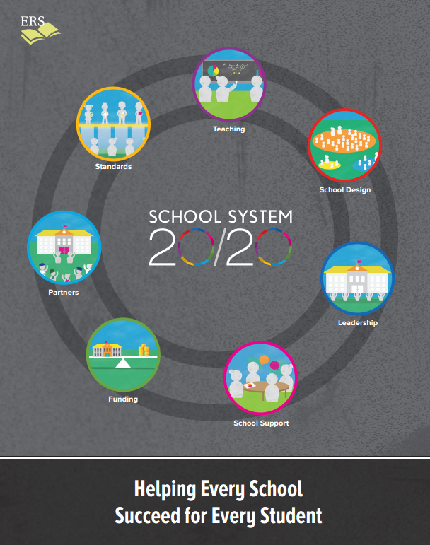 School System 20/20 Overview