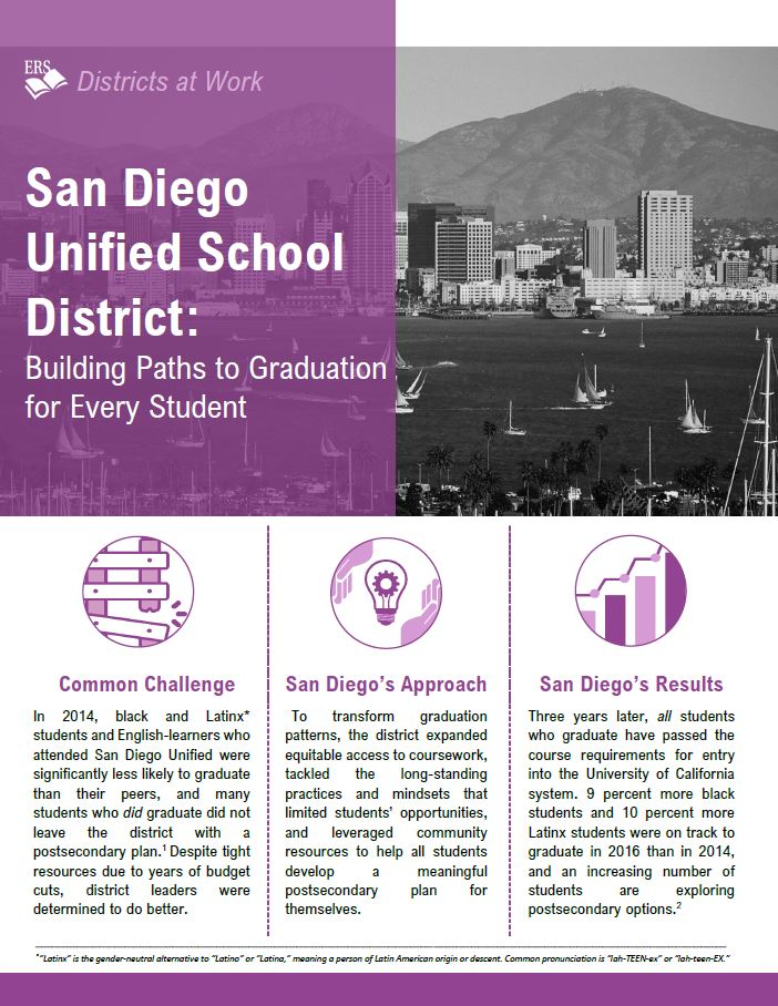 San Diego Unified School District: Building Paths to Graduation for Every Student